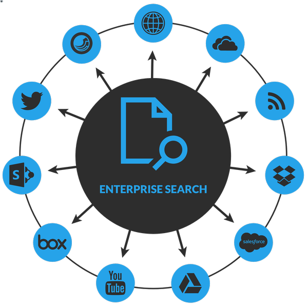 enterprise search infographic